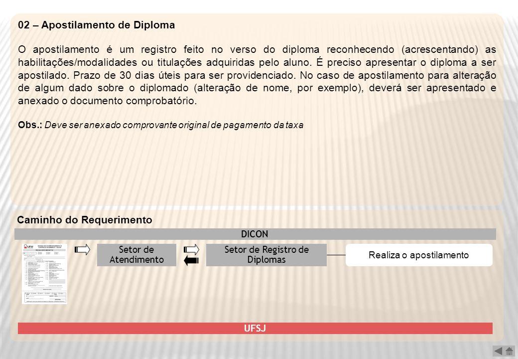 02 – Apostilamento de Diploma O apostilamento é um registro feito no verso do diploma reconhecendo (acrescentando) as habilitações/modalidades ou titu