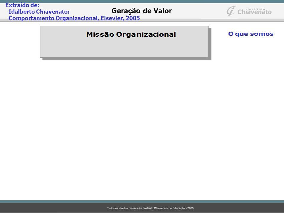 Extraído de: Idalberto Chiavenato: Comportamiento Organizacional, Thomson, 2004 Geração de Valor Extraído de: Idalberto Chiavenato: Comportamento Organizacional, Elsevier, 2005