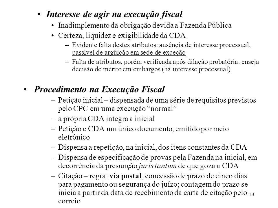 13 Interesse de agir na execução fiscal Inadimplemento da obrigação devida a Fazenda Pública Certeza, liquidez e exigibilidade da CDA –Evidente falta