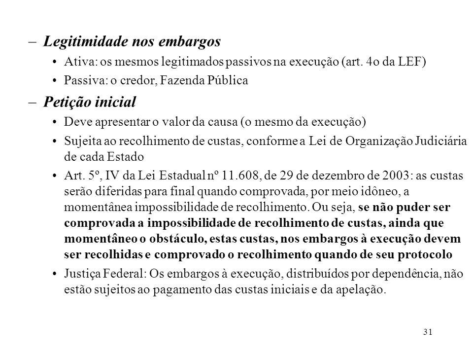31 –Legitimidade nos embargos Ativa: os mesmos legitimados passivos na execução (art. 4o da LEF) Passiva: o credor, Fazenda Pública –Petição inicial D