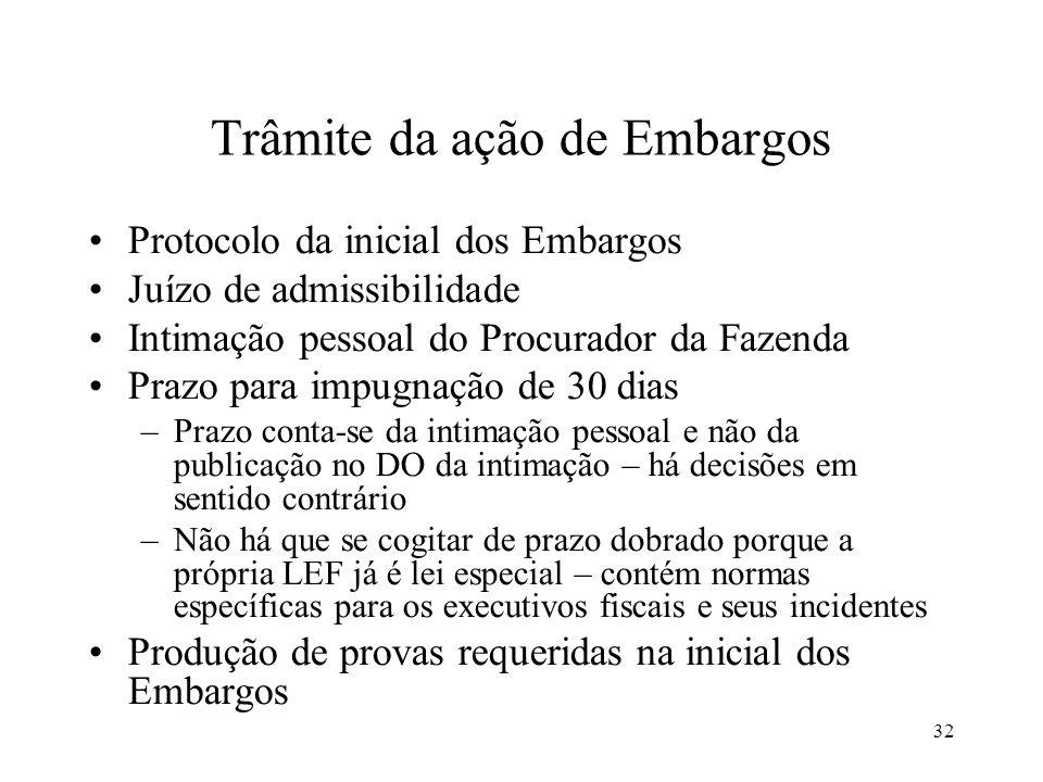 32 Trâmite da ação de Embargos Protocolo da inicial dos Embargos Juízo de admissibilidade Intimação pessoal do Procurador da Fazenda Prazo para impugn