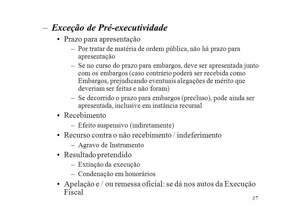 37 –Exceção de Pré-executividade Prazo para apresentação –Por tratar de matéria de ordem pública, não há prazo para apresentação –Se no curso do prazo