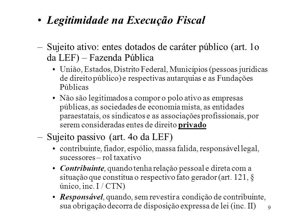 9 Legitimidade na Execução Fiscal –Sujeito ativo: entes dotados de caráter público (art. 1o da LEF) – Fazenda Pública União, Estados, Distrito Federal