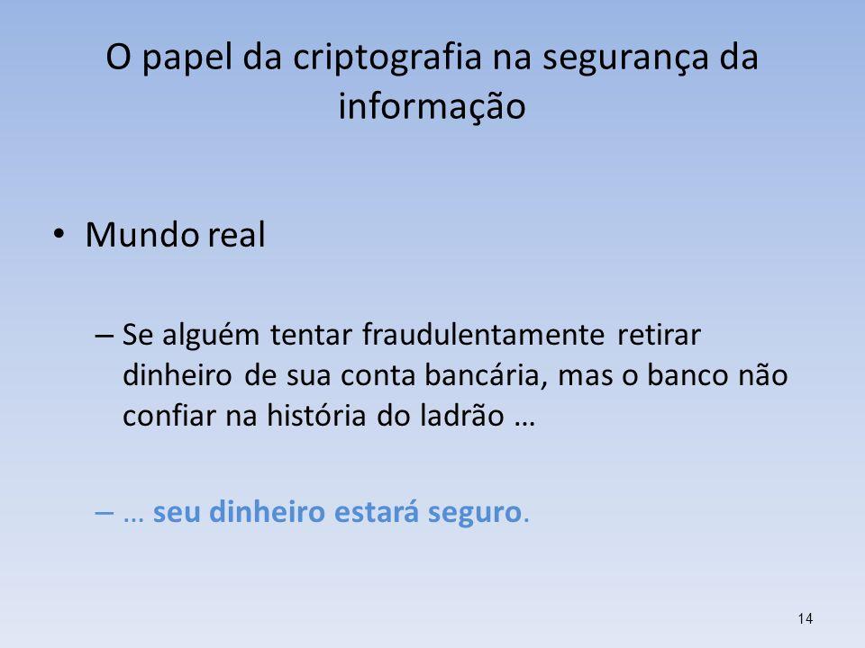 O papel da criptografia na segurança da informação Mundo real – Se alguém tentar fraudulentamente retirar dinheiro de sua conta bancária, mas o banco
