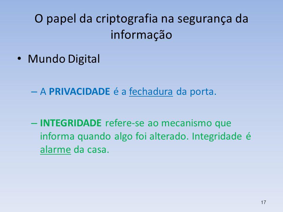 O papel da criptografia na segurança da informação Mundo Digital – A PRIVACIDADE é a fechadura da porta. – INTEGRIDADE refere-se ao mecanismo que info