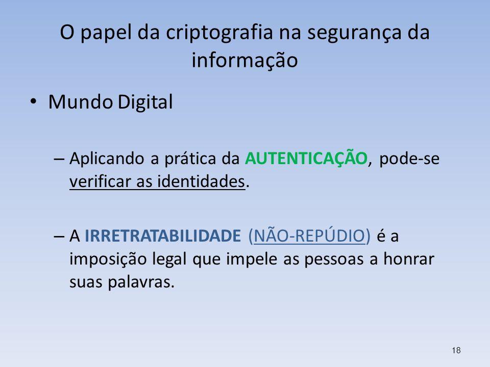 O papel da criptografia na segurança da informação Mundo Digital – Aplicando a prática da AUTENTICAÇÃO, pode-se verificar as identidades. – A IRRETRAT