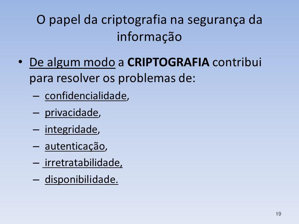 O papel da criptografia na segurança da informação De algum modo a CRIPTOGRAFIA contribui para resolver os problemas de: – confidencialidade, – privac