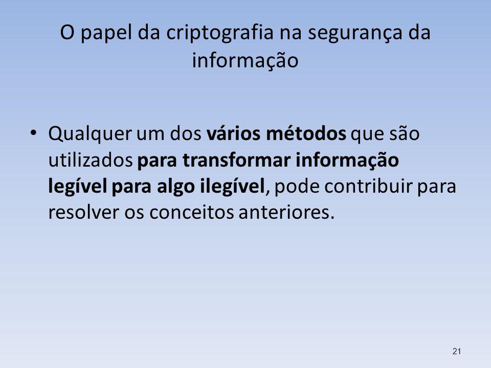 O papel da criptografia na segurança da informação Qualquer um dos vários métodos que são utilizados para transformar informação legível para algo ile
