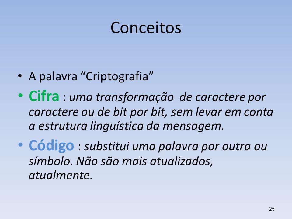 Conceitos A palavra Criptografia Cifra : uma transformação de caractere por caractere ou de bit por bit, sem levar em conta a estrutura linguística da