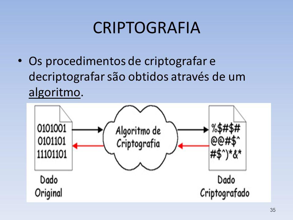 CRIPTOGRAFIA Os procedimentos de criptografar e decriptografar são obtidos através de um algoritmo. 35