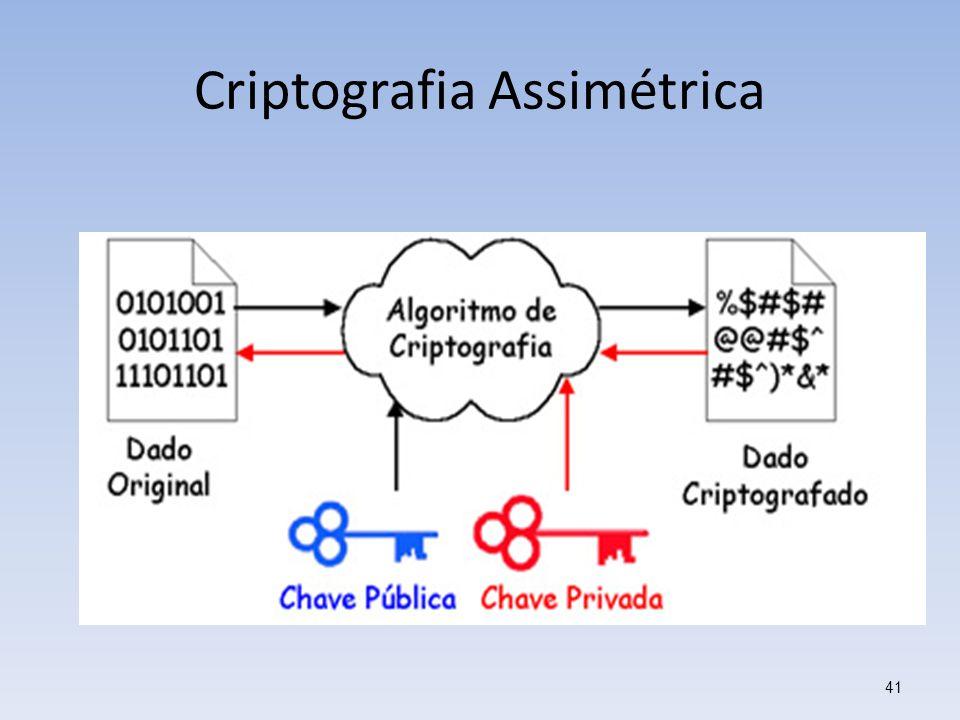 Criptografia Assimétrica 41