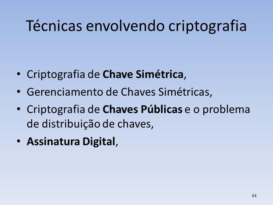 Técnicas envolvendo criptografia Criptografia de Chave Simétrica, Gerenciamento de Chaves Simétricas, Criptografia de Chaves Públicas e o problema de