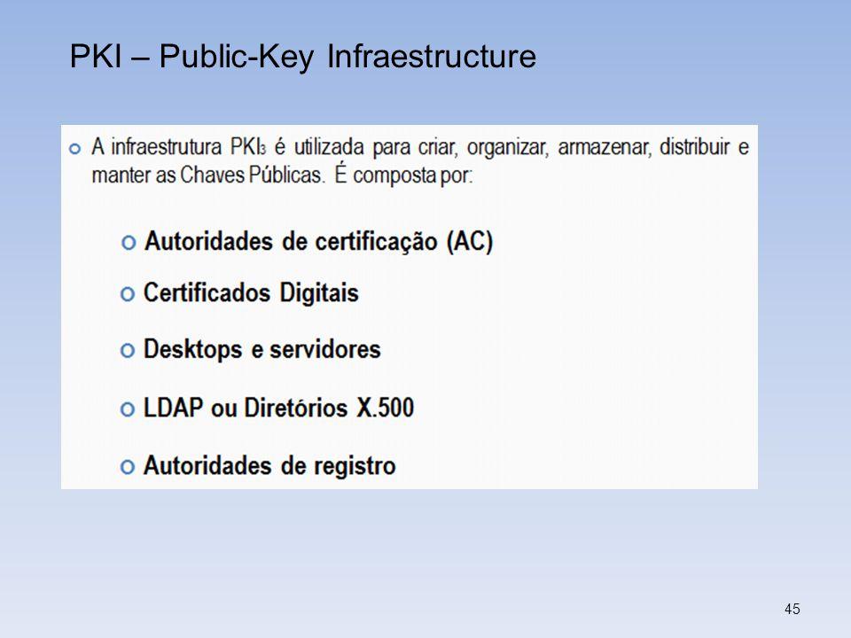 45 PKI – Public-Key Infraestructure