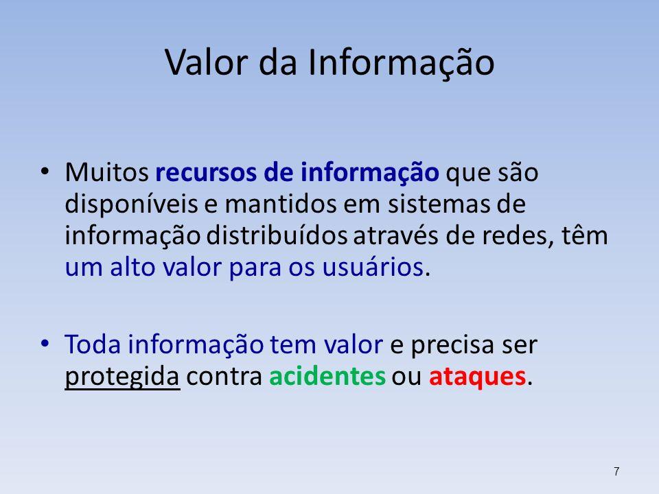 Valor da Informação Muitos recursos de informação que são disponíveis e mantidos em sistemas de informação distribuídos através de redes, têm um alto