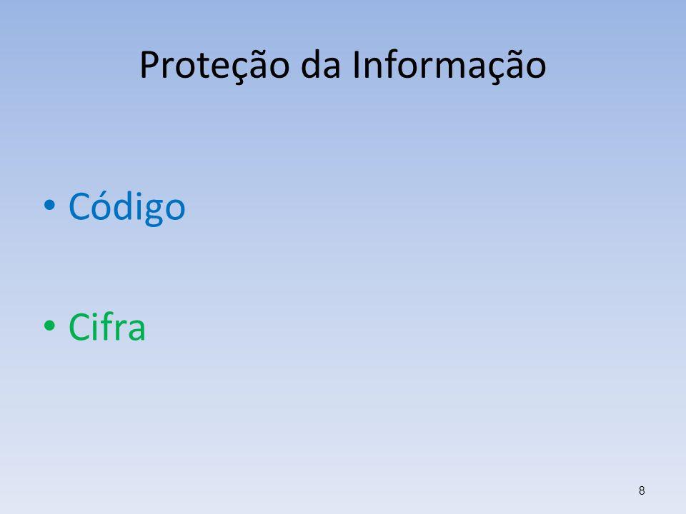 Proteção da Informação Código Cifra 8