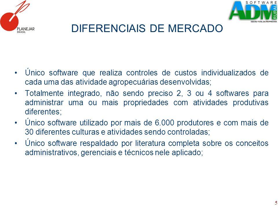 5 DIFERENCIAIS DE MERCADO Único software que realiza controles de custos individualizados de cada uma das atividade agropecuárias desenvolvidas; Total