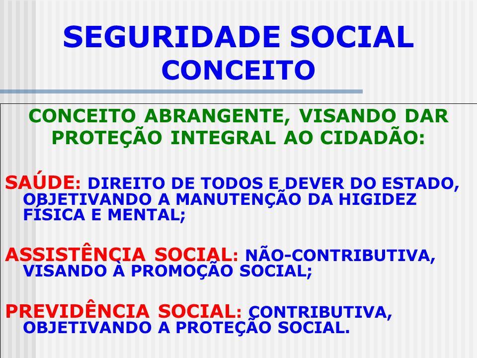 A Previdência Social está inserida em um conceito mais amplo PREVIDÊNCIASAÚDE ASSISTÊNCIA SOCIAL SEGURIDADE SOCIAL