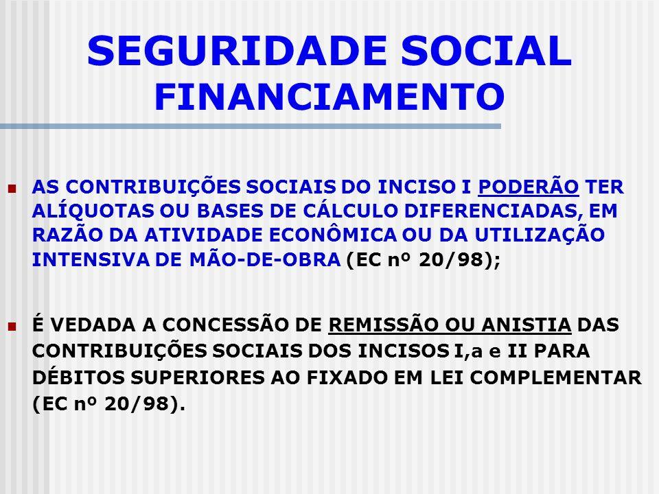 SEGURIDADE SOCIAL FINANCIAMENTO II - DO TRABALHADOR E DOS DEMAIS SEGURADOS DA PREVIDÊNCIA SOCIAL, NÃO INCIDINDO CONTRIBUIÇÃO SOBRE APOSENTADORIA E PEN