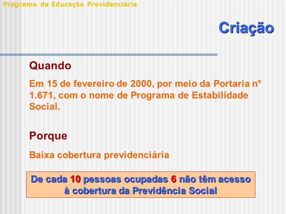 Criação De cada 10 pessoas ocupadas 6 não têm acesso à cobertura da Previdência Social Programa de Educação Previdenciária Quando Em 15 de fevereiro de 2000, por meio da Portaria n° 1.671, com o nome de Programa de Estabilidade Social.