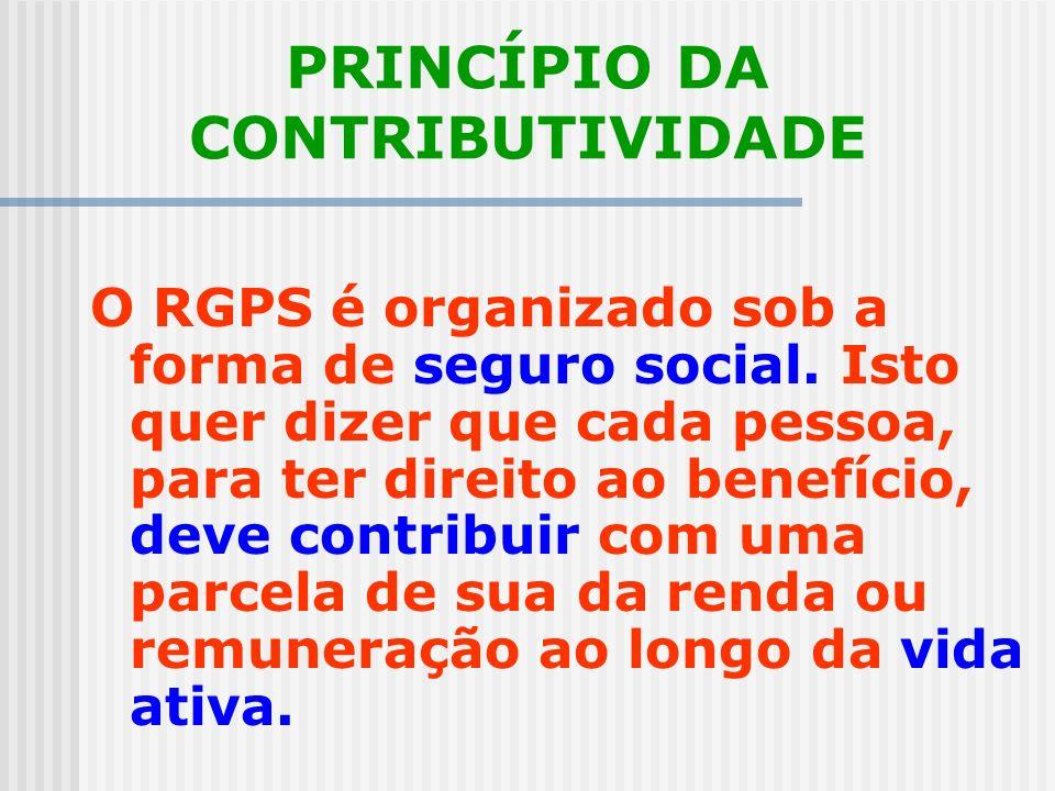 RISCOS SOCIAIS PROTEGIDOS PELA PREVIDÊNCIA SOCIAL Perda da capacidade de trabalho permanente: morte; invalidez parcial ou total; idade avançada. Perda