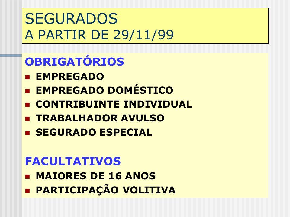 SEGURADOS até 28/11/99 OBRIGATÓRIOS EMPREGADO EMPREGADO DOMÉSTICO EMPRESÁRIO TRABALHADOR AUTÔNOMO EQUIPARADO A TRABALHADOR AUTÔNOMO TRABALHADOR AVULSO