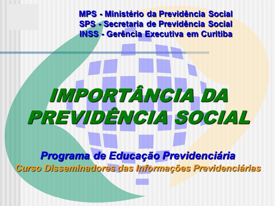 MPS - Ministério da Previdência Social SPS - Secretaria de Previdência Social INSS - Gerência Executiva em Curitiba IMPORTÂNCIA DA PREVIDÊNCIA SOCIAL Programa de Educação Previdenciária Curso Disseminadores das Informações Previdenciárias