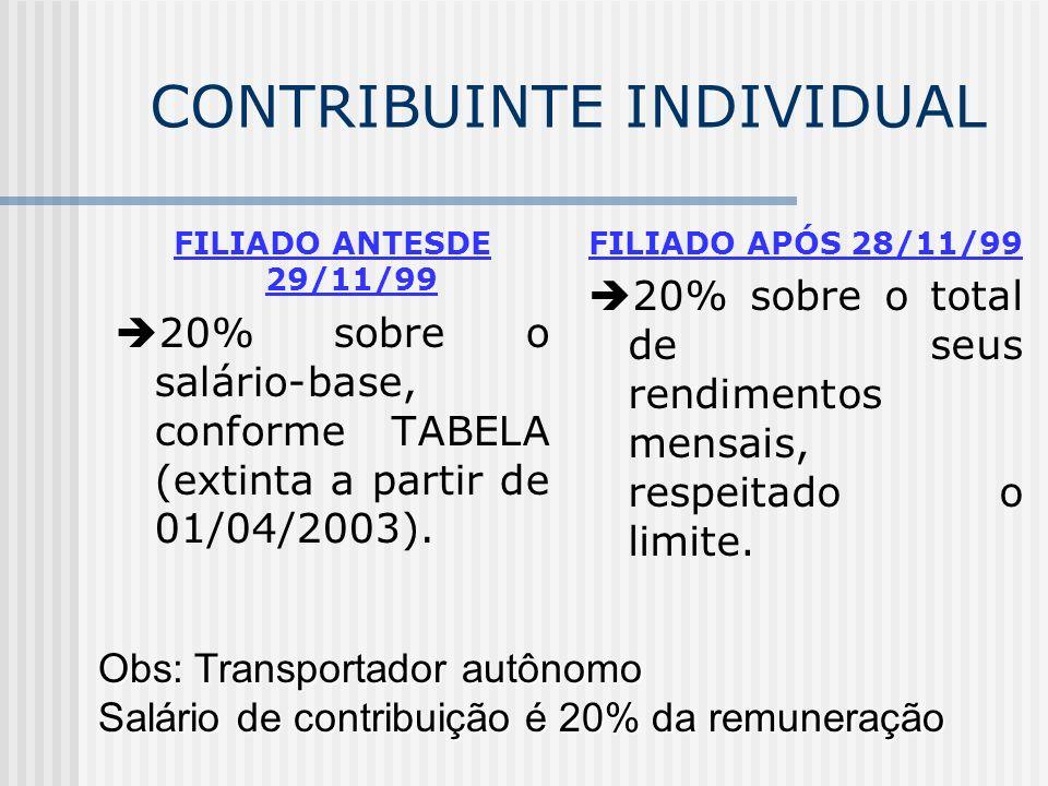 SALÁRIO-DE-CONTRIBUIÇÃO É a soma de todos os ganhos do trabalhador durante o período de um mês. limite mínimo: salário mínimo em vigor ou o piso salar