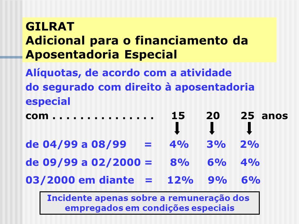 Contribuição da Empresa GILRAT De acordo com a atividade econômica preponderante A que ocupa, na empresa,o maior nº de empregados e avulsos De respons