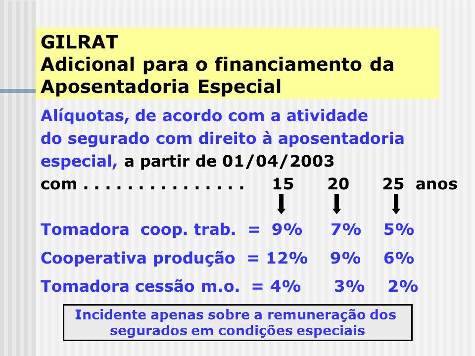 GILRAT Adicional para o financiamento da Aposentadoria Especial Alíquotas, de acordo com a atividade do segurado com direito à aposentadoria especial