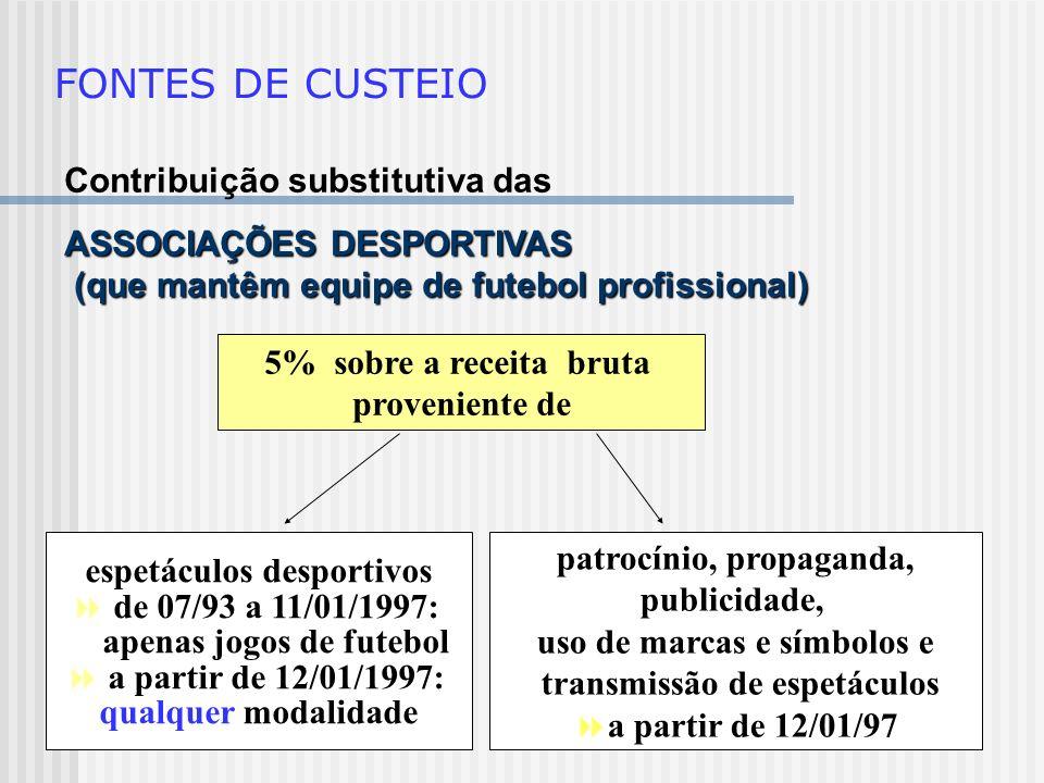 2,6% pelas empresas (agropecuárias, agroindústrias) pelo produtor rural PF e pelo segurado especial Contribuição substitutiva incidente sobre o total