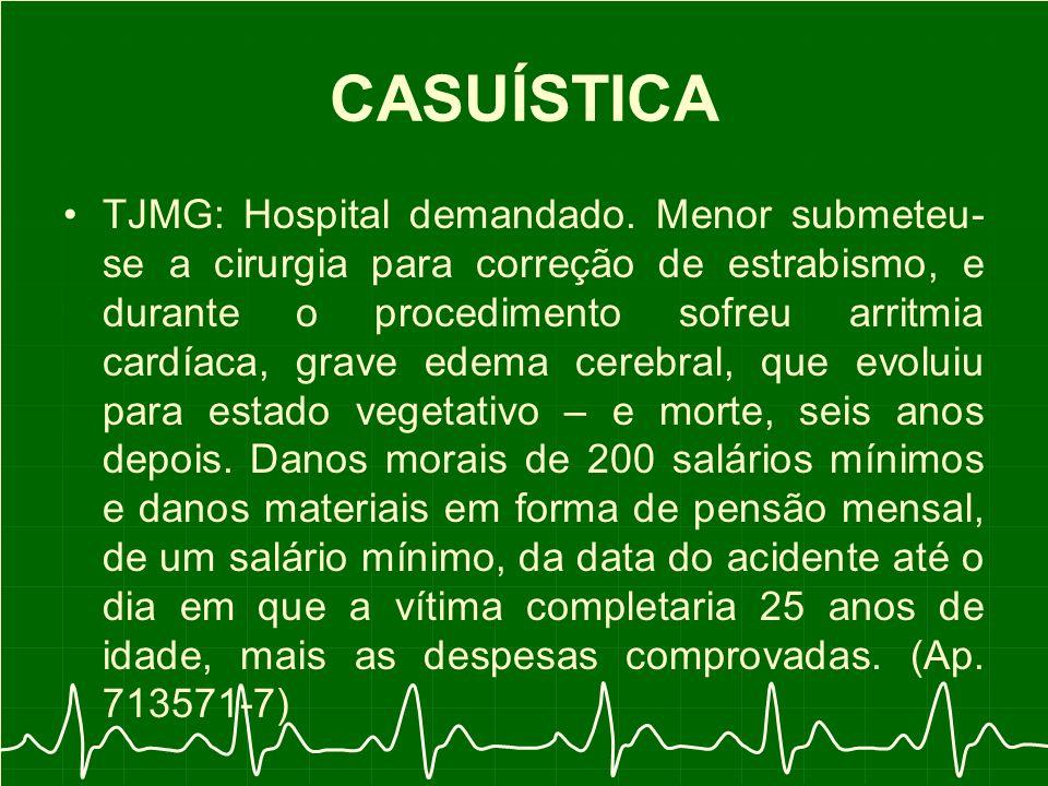CASUÍSTICA TJMG: Hospital demandado.