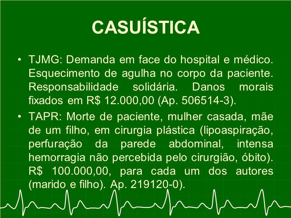 CASUÍSTICA TJMG: Demanda em face do hospital e médico.