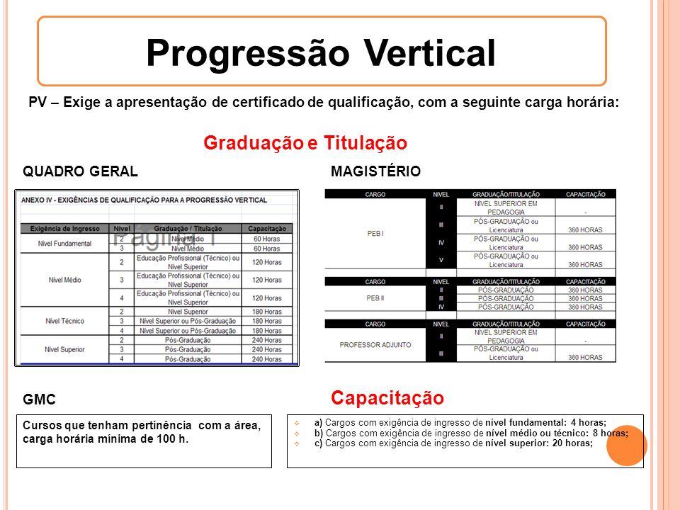 Progressão Vertical PV – Exige a apresentação de certificado de qualificação, com a seguinte carga horária: MAGISTÉRIOQUADRO GERAL a) Cargos com exigê