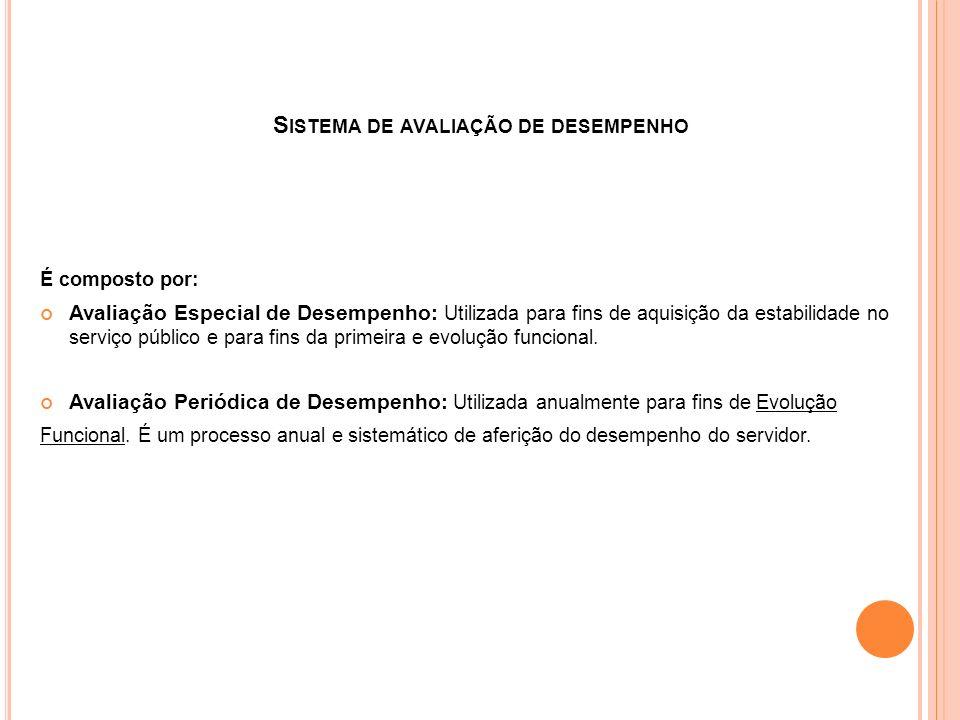 S ISTEMA DE AVALIAÇÃO DE DESEMPENHO É composto por: Avaliação Especial de Desempenho: Utilizada para fins de aquisição da estabilidade no serviço públ