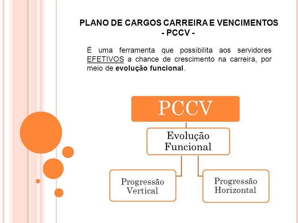 PLANO DE CARGOS CARREIRA E VENCIMENTOS - PCCV - É uma ferramenta que possibilita aos servidores EFETIVOS a chance de crescimento na carreira, por meio