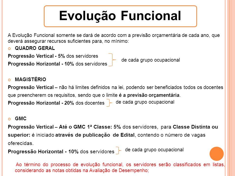 QUADRO GERAL Progressão Vertical - 5% dos servidores Progressão Horizontal - 10% dos servidores MAGISTÉRIO Progressão Vertical – não há limites defini