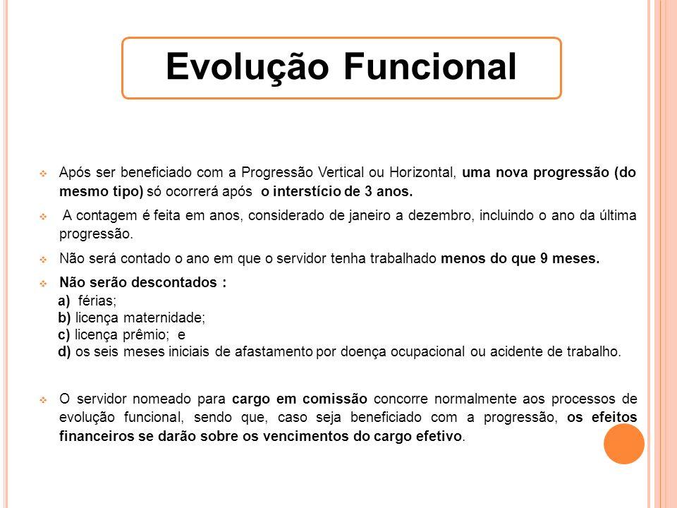 Após ser beneficiado com a Progressão Vertical ou Horizontal, uma nova progressão (do mesmo tipo) só ocorrerá após o interstício de 3 anos. A contagem