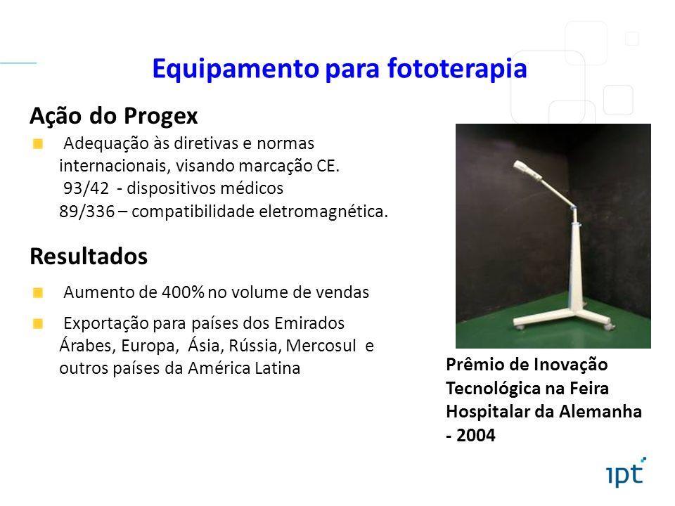 Equipamento para fototerapia Resultados Aumento de 400% no volume de vendas Exportação para países dos Emirados Árabes, Europa, Ásia, Rússia, Mercosul