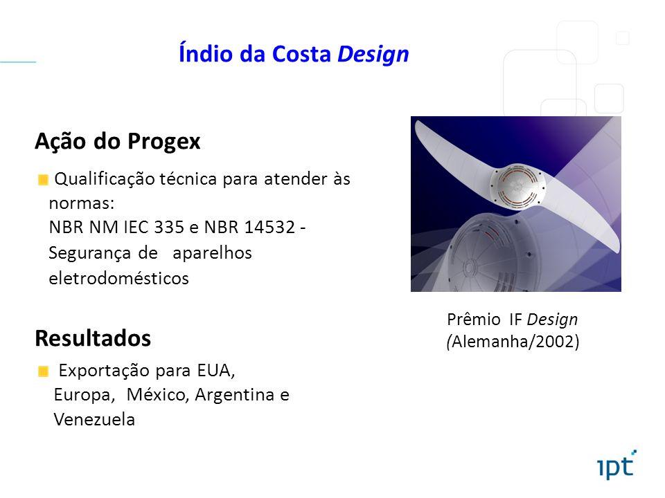 Índio da Costa Design Ação do Progex Qualificação técnica para atender às normas: NBR NM IEC 335 e NBR 14532 - Segurança de aparelhos eletrodomésticos