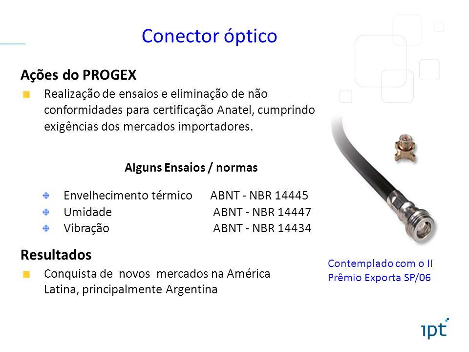 Conector óptico Ações do PROGEX Realização de ensaios e eliminação de não conformidades para certificação Anatel, cumprindo exigências dos mercados im