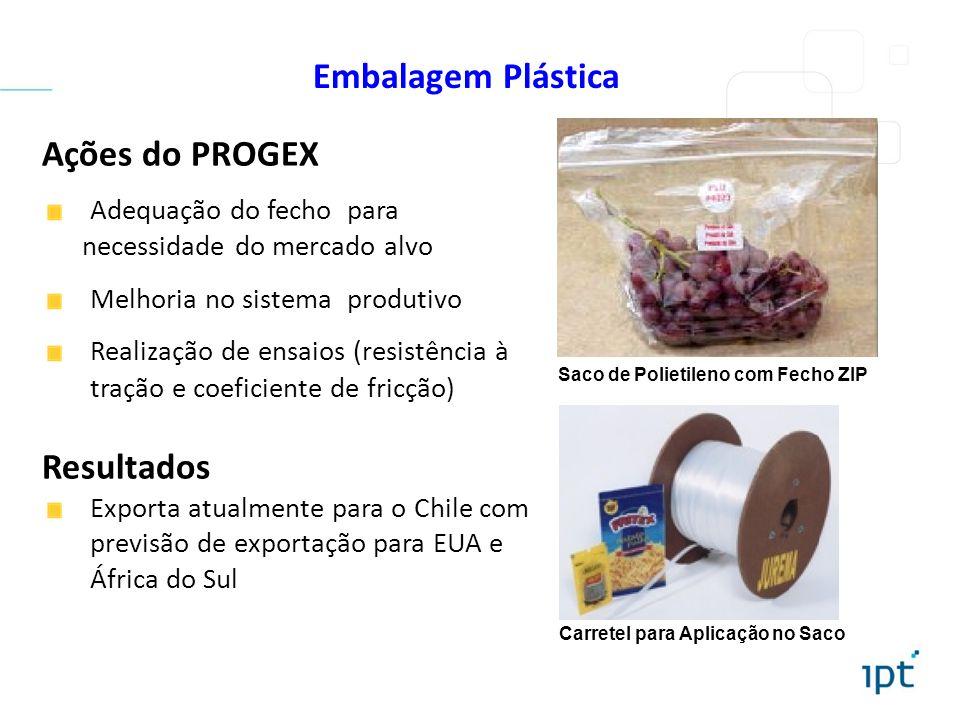 Embalagem Plástica Saco de Polietileno com Fecho ZIP Carretel para Aplicação no Saco Ações do PROGEX Adequação do fecho para necessidade do mercado al