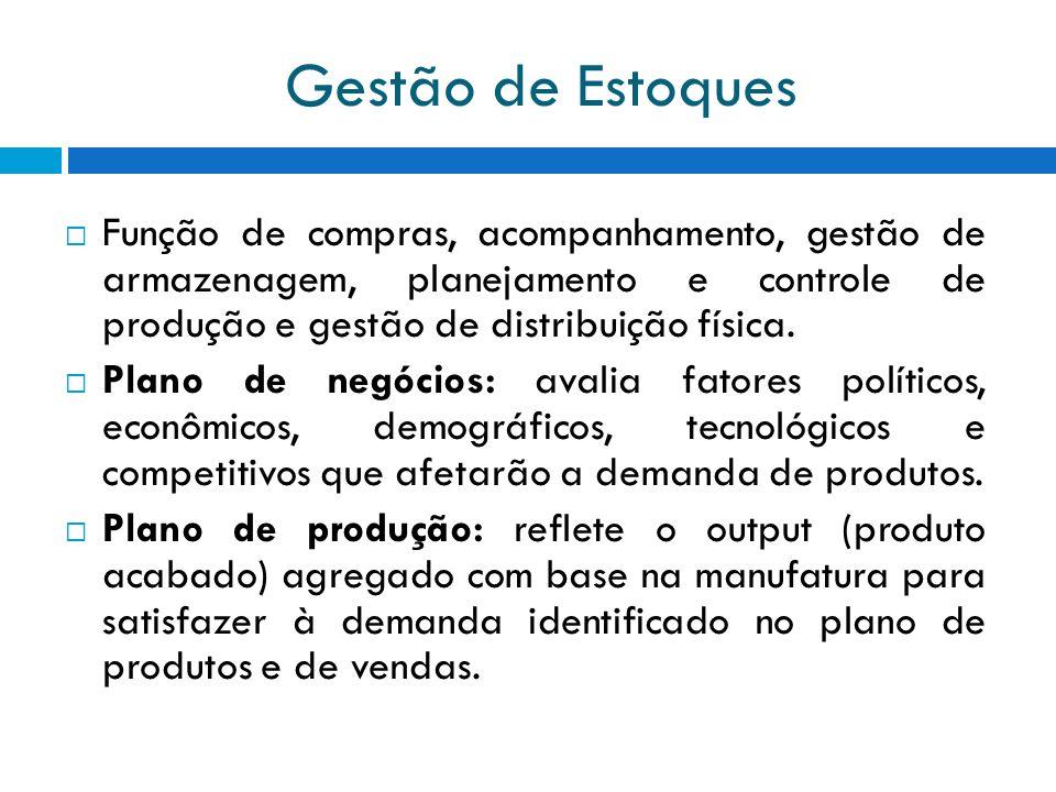 Gestão de Estoques Função de compras, acompanhamento, gestão de armazenagem, planejamento e controle de produção e gestão de distribuição física. Plan