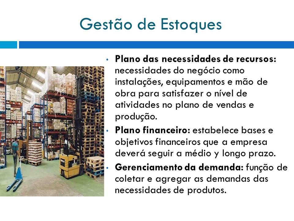 Gestão de Estoques Plano das necessidades de recursos: necessidades do negócio como instalações, equipamentos e mão de obra para satisfazer o nível de