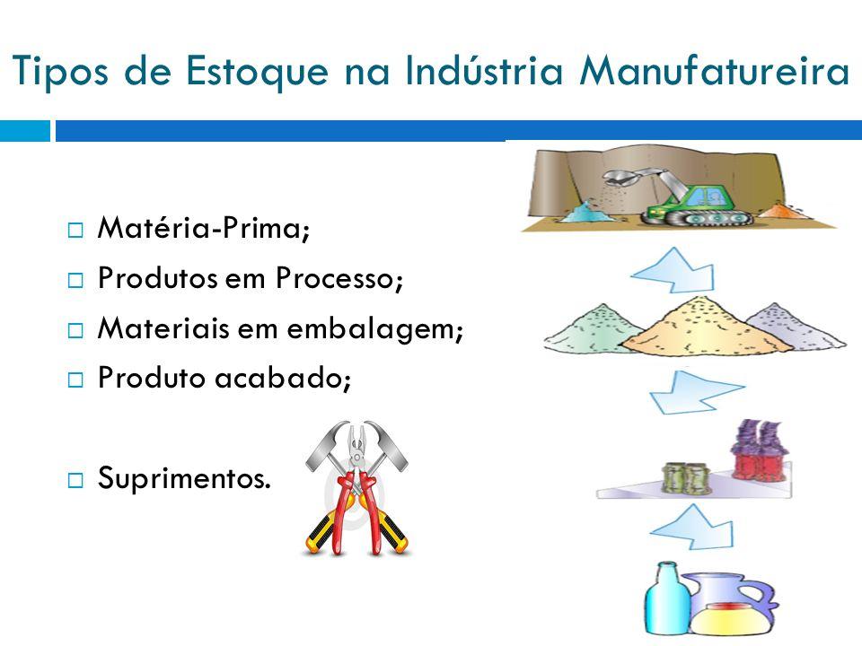 Tipos de Estoque na Indústria Manufatureira Matéria-Prima; Produtos em Processo; Materiais em embalagem; Produto acabado; Suprimentos.