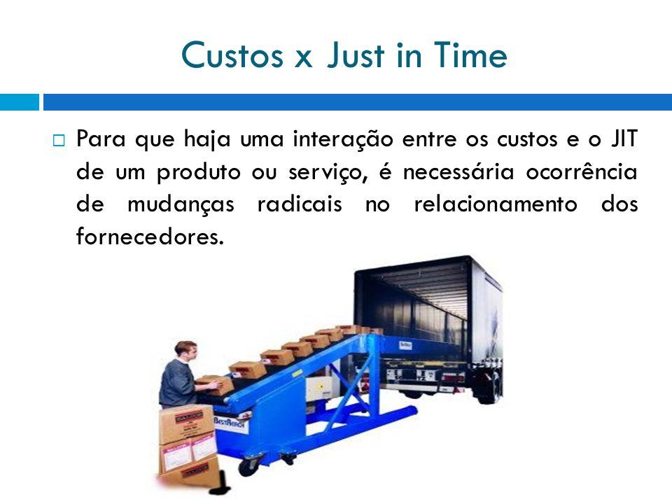 Custos x Just in Time Para que haja uma interação entre os custos e o JIT de um produto ou serviço, é necessária ocorrência de mudanças radicais no re