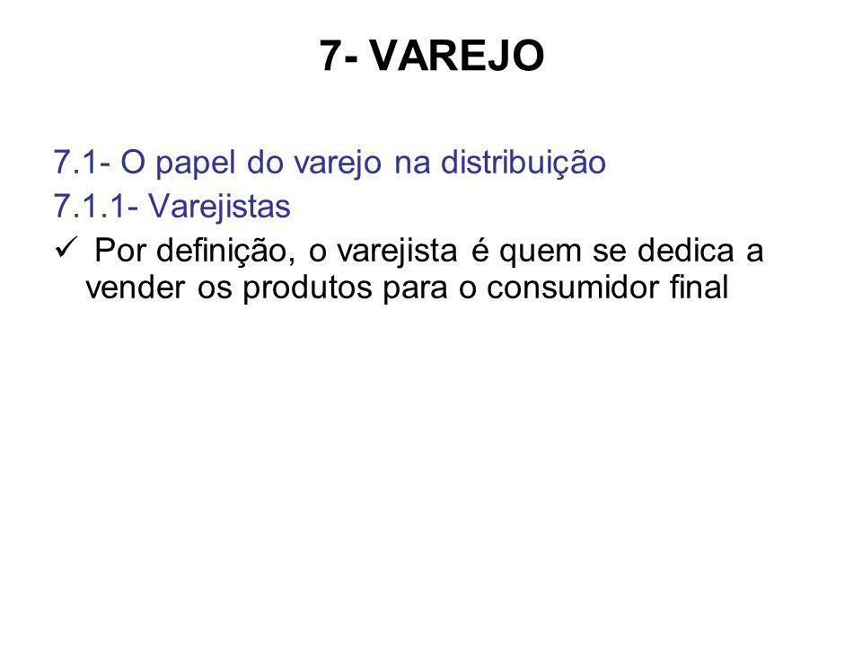 7- VAREJO 7.1- O papel do varejo na distribuição 7.1.1- Varejistas Por definição, o varejista é quem se dedica a vender os produtos para o consumidor