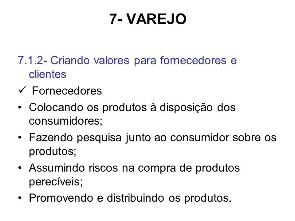 7- VAREJO 7.1.2- Criando valores para fornecedores e clientes Fornecedores Colocando os produtos à disposição dos consumidores; Fazendo pesquisa junto ao consumidor sobre os produtos; Assumindo riscos na compra de produtos perecíveis; Promovendo e distribuindo os produtos.
