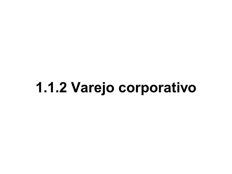 1.1.2 Varejo corporativo