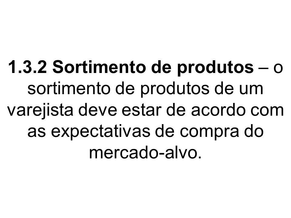 1.3.2 Sortimento de produtos – o sortimento de produtos de um varejista deve estar de acordo com as expectativas de compra do mercado-alvo.