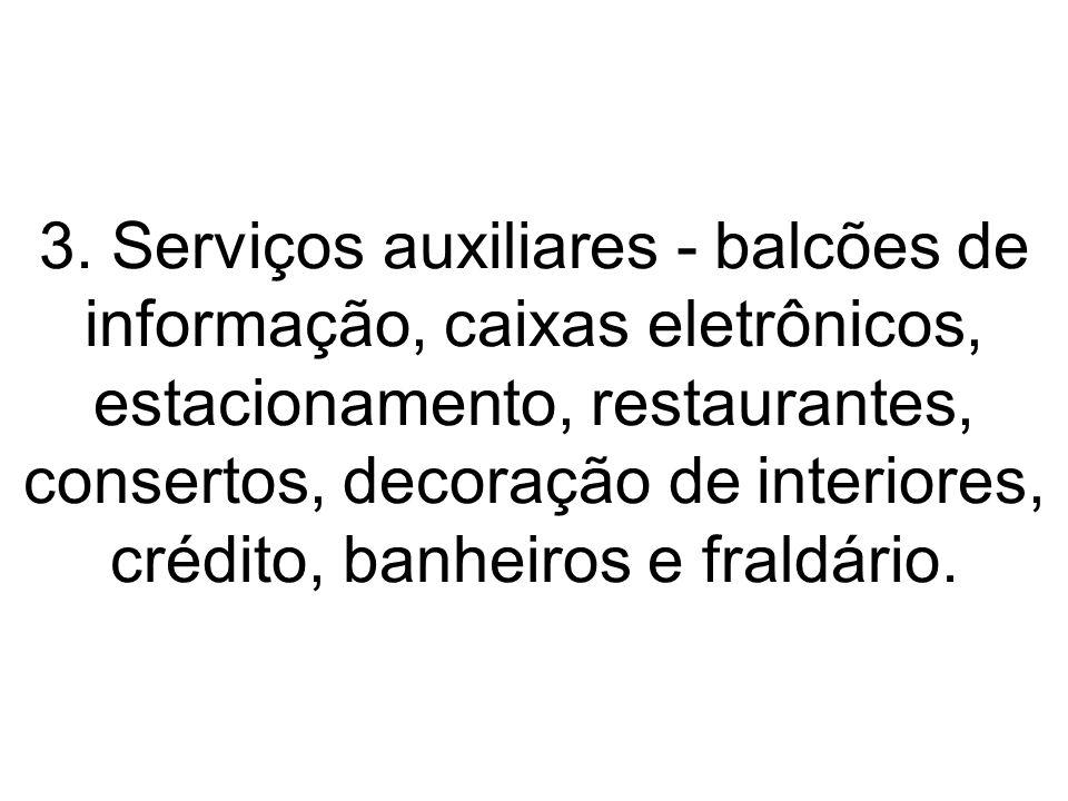3. Serviços auxiliares - balcões de informação, caixas eletrônicos, estacionamento, restaurantes, consertos, decoração de interiores, crédito, banheir